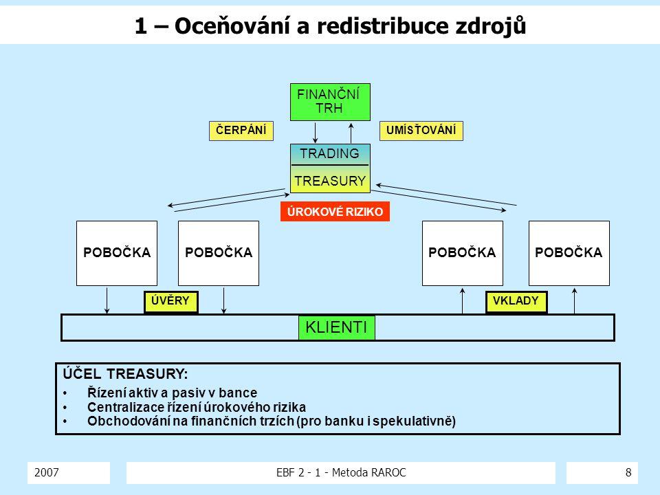 2007EBF 2 - 1 - Metoda RAROC8 ÚČEL TREASURY: Řízení aktiv a pasiv v bance Centralizace řízení úrokového rizika Obchodování na finančních trzích (pro b