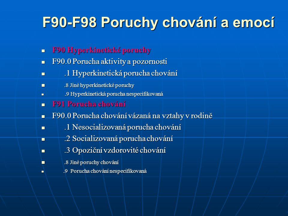 F90-F98 Poruchy chování a emocí F92 Smíšené poruchy chování a emocí F92 Smíšené poruchy chování a emocí F92.0 depresivní porucha chování F92.0 depresivní porucha chování.8 Jiné smíšené poruchy chování a emocí.8 Jiné smíšené poruchy chování a emocí.9 Smíšená porucha chování a emocí, NS.9 Smíšená porucha chování a emocí, NS F93 Emoční poruchy se začátkem specifickým pro dětství F93 Emoční poruchy se začátkem specifickým pro dětství.0 Separační úzkostná porucha v dětství.0 Separační úzkostná porucha v dětství.1 Fobická anxiózní porucha v dětství.1 Fobická anxiózní porucha v dětství.