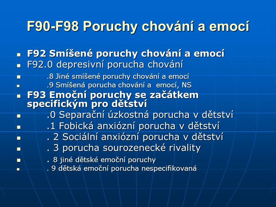 F90-F98 Poruchy chování a emocí F94 Poruchy sociálních funkcí se začátkem v dětství a v dospívání F94 Poruchy sociálních funkcí se začátkem v dětství a v dospívání F94.0 Elektivní mutismus F94.0 Elektivní mutismus.1 Reaktivní porucha příchylnosti.1 Reaktivní porucha příchylnosti.2 Porucha desinhibovaných vztahů u dětí.2 Porucha desinhibovaných vztahů u dětí.8 Jiné dětské poruchy sociálních funkcí.8 Jiné dětské poruchy sociálních funkcí.9 Porucha dětských sociálních funkcí nespecifikovaná.9 Porucha dětských sociálních funkcí nespecifikovaná F95 Tiky F95 Tiky F95.0 Přechodná tiková porucha F95.0 Přechodná tiková porucha.1 Chronické motorické nebo vokální tiky.1 Chronické motorické nebo vokální tiky.
