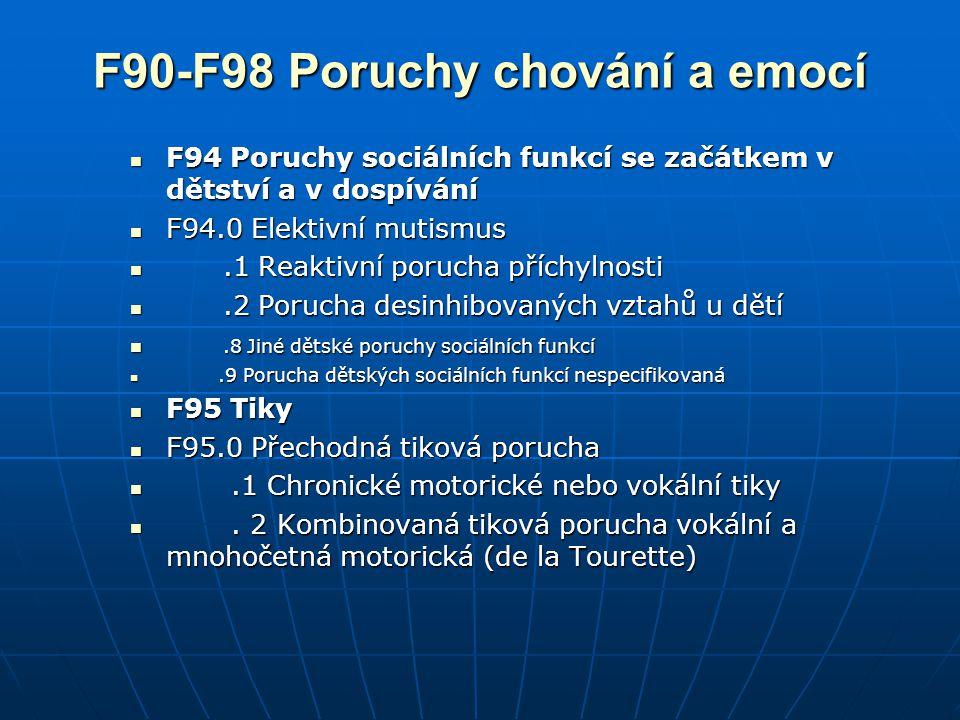 F90-F98 Poruchy chování a emocí F98 Jiné poruchy chování a emocí se začátkem obvykle v dětství a dospívání F98 Jiné poruchy chování a emocí se začátkem obvykle v dětství a dospívání F98.0 Neorganická enuréza F98.0 Neorganická enuréza.1 neorganická enkopréza.1 neorganická enkopréza.2 poruchy jedení v kojeneckém a dětském věku.2 poruchy jedení v kojeneckém a dětském věku.3 Pika kojenců a dětí.3 Pika kojenců a dětí.4 Stereotypní pohybové poruchy.4 Stereotypní pohybové poruchy.5 Koktavost.5 Koktavost.6 Brebtavost.6 Brebtavost.8 Jiné určené poruchy chování a emocí.8 Jiné určené poruchy chování a emocí.9 Neurčené poruchy chování a emocí.9 Neurčené poruchy chování a emocí