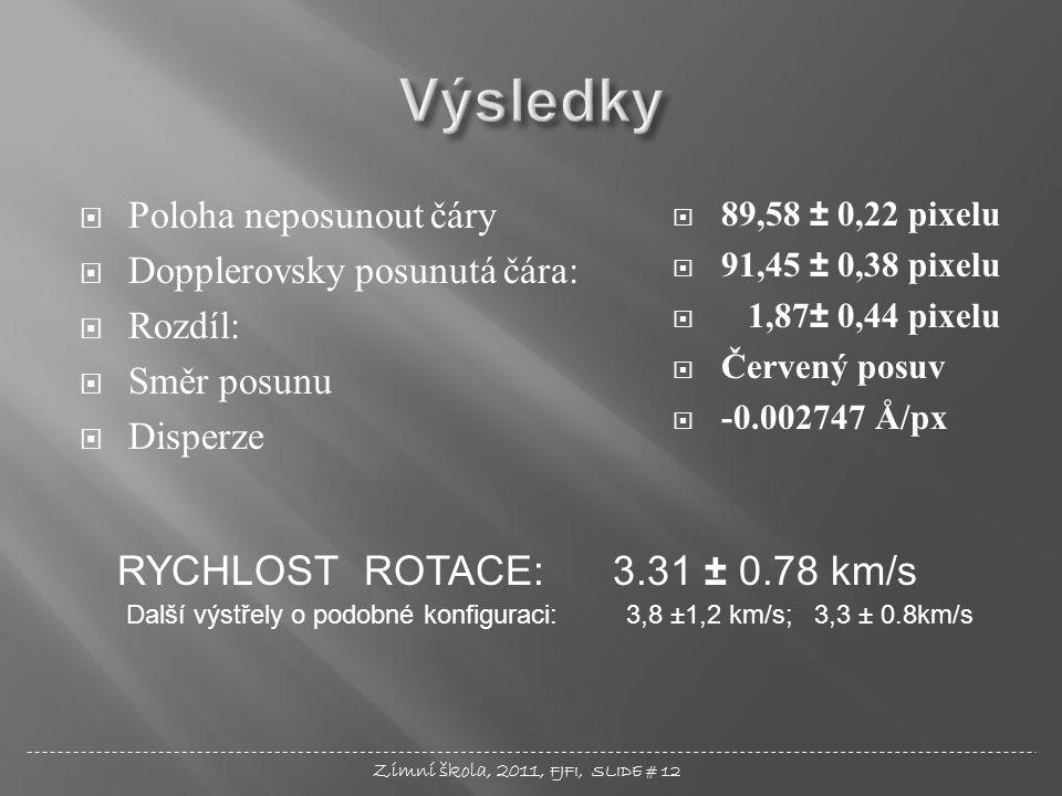  Poloha neposunout čáry  Dopplerovsky posunutá čára:  Rozdíl:  Směr posunu  Disperze  89,58 ± 0,22 pixelu  91,45 ± 0,38 pixelu  1,87± 0,44 pixelu  Červený posuv  -0.002747 Å/px Zimní škola, 2011, FJFI, SLIDE # 12 RYCHLOST ROTACE: 3.31 ± 0.78 km/s Další výstřely o podobné konfiguraci: 3,8 ±1,2 km/s; 3,3 ± 0.8km/s