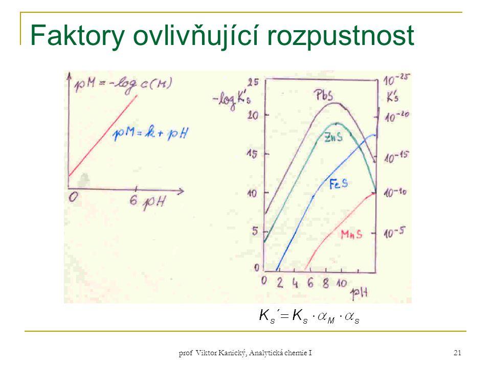 prof Viktor Kanický, Analytická chemie I 21 Faktory ovlivňující rozpustnost