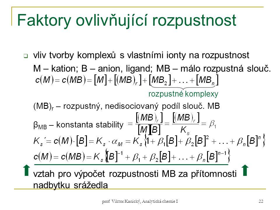 prof Viktor Kanický, Analytická chemie I 22 Faktory ovlivňující rozpustnost  vliv tvorby komplexů s vlastními ionty na rozpustnost M – kation; B – an