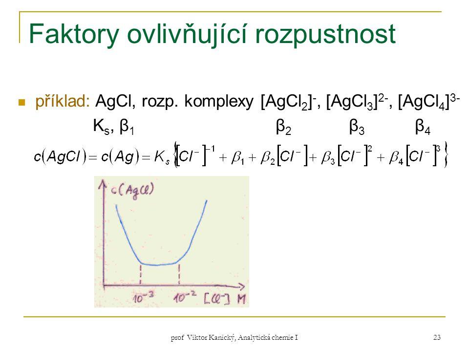 prof Viktor Kanický, Analytická chemie I 23 Faktory ovlivňující rozpustnost příklad: AgCl, rozp. komplexy [AgCl 2 ] -, [AgCl 3 ] 2-, [AgCl 4 ] 3- K s,