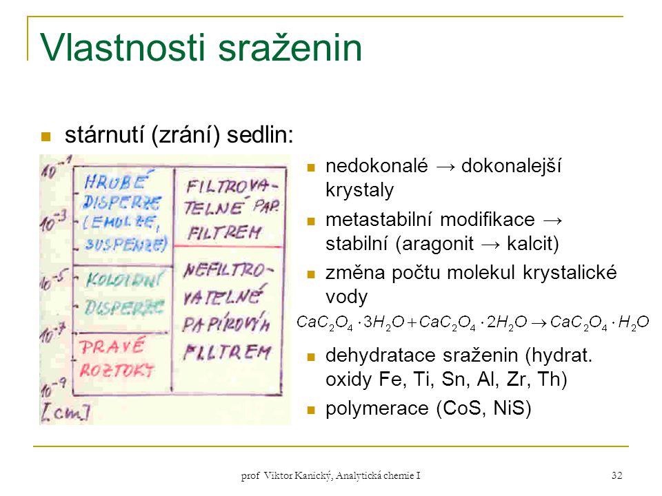 prof Viktor Kanický, Analytická chemie I 32 Vlastnosti sraženin stárnutí (zrání) sedlin: nedokonalé → dokonalejší krystaly metastabilní modifikace → s