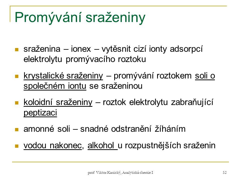 prof Viktor Kanický, Analytická chemie I 52 Promývání sraženiny sraženina – ionex – vytěsnit cizí ionty adsorpcí elektrolytu promývacího roztoku kryst