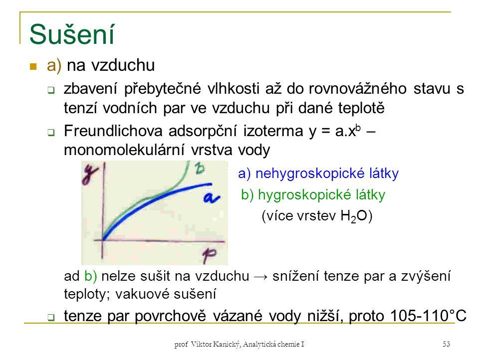 prof Viktor Kanický, Analytická chemie I 53 Sušení a) na vzduchu  zbavení přebytečné vlhkosti až do rovnovážného stavu s tenzí vodních par ve vzduchu