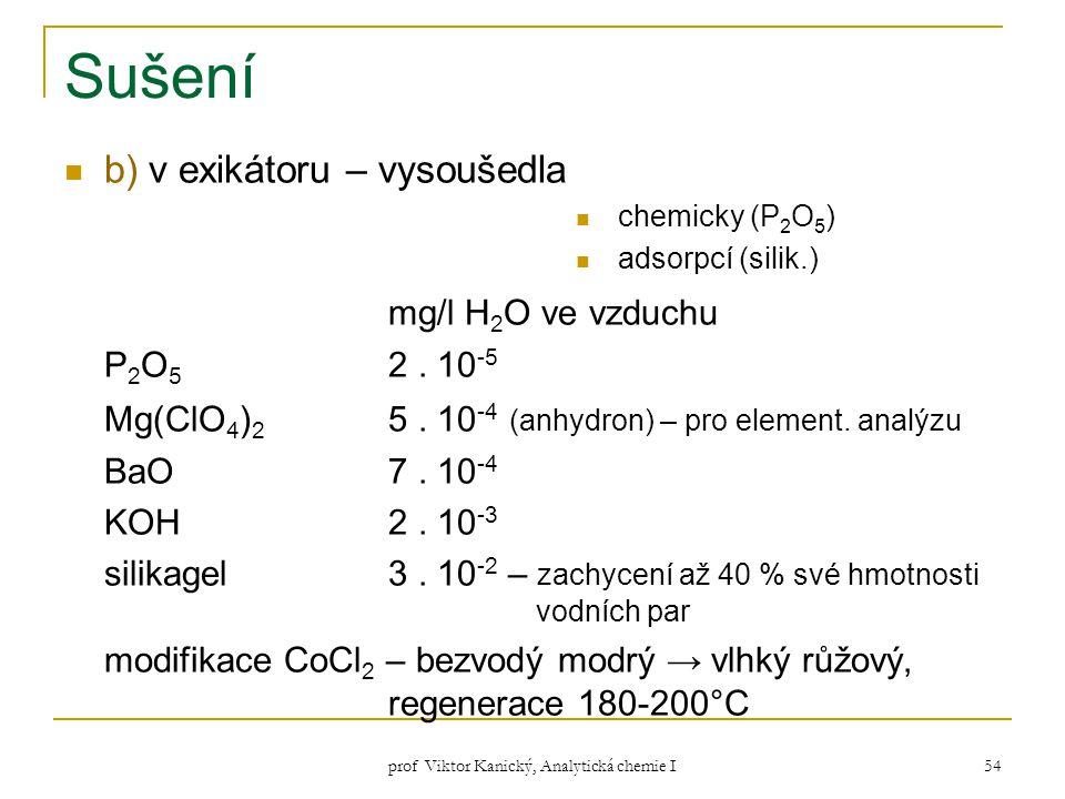 prof Viktor Kanický, Analytická chemie I 54 Sušení b) v exikátoru – vysoušedla chemicky (P 2 O 5 ) adsorpcí (silik.) mg/l H 2 O ve vzduchu P 2 O 5 2.