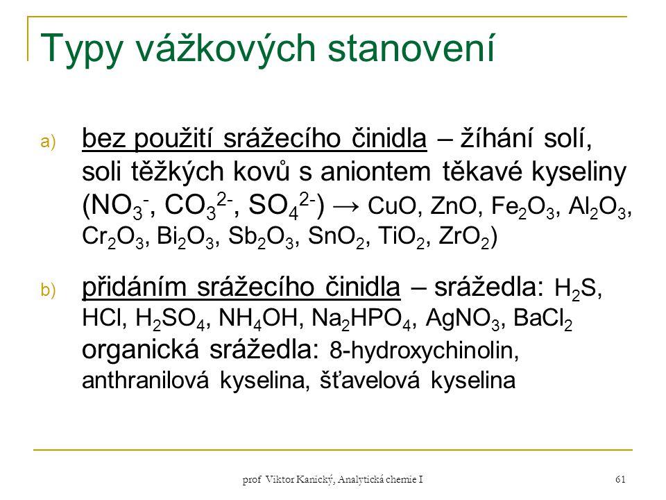 prof Viktor Kanický, Analytická chemie I 61 Typy vážkových stanovení a) bez použití srážecího činidla – žíhání solí, soli těžkých kovů s aniontem těka