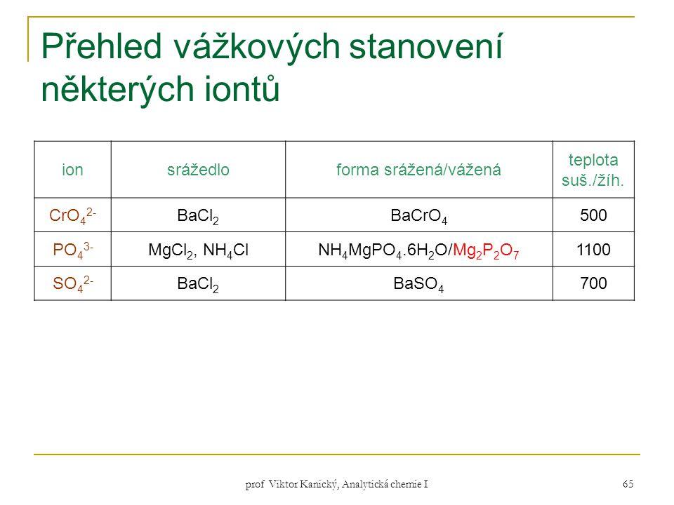 prof Viktor Kanický, Analytická chemie I 65 Přehled vážkových stanovení některých iontů ionsrážedloforma srážená/vážená teplota suš./žíh. CrO 4 2- BaC
