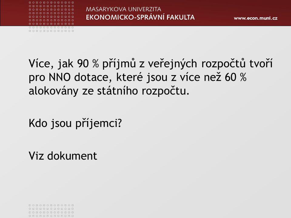 www.econ.muni.cz Více, jak 90 % příjmů z veřejných rozpočtů tvoří pro NNO dotace, které jsou z více než 60 % alokovány ze státního rozpočtu. Kdo jsou