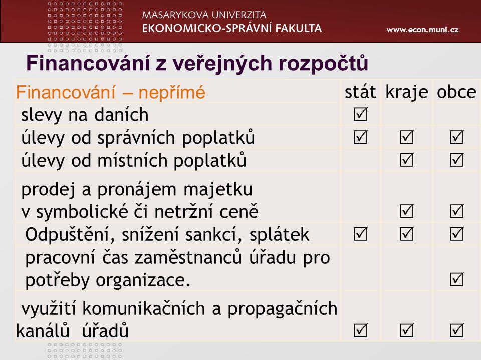 www.econ.muni.cz Financování z veřejných rozpočtů Financování – nepřímé státkrajeobce slevy na daních  úlevy od správních poplatků  úlevy od místn