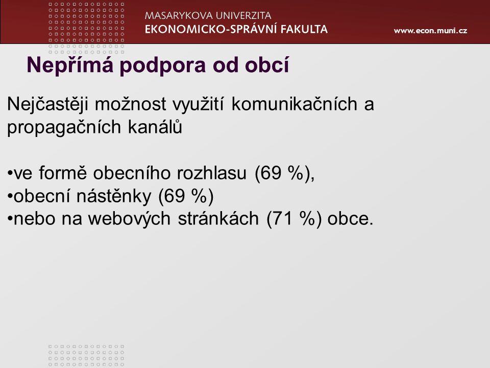 www.econ.muni.cz Nejčastěji možnost využití komunikačních a propagačních kanálů ve formě obecního rozhlasu (69 %), obecní nástěnky (69 %) nebo na webových stránkách (71 %) obce.