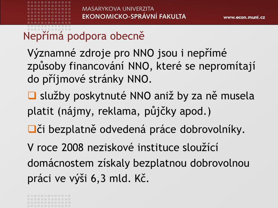 www.econ.muni.cz Nepřímá podpora obecně Významné zdroje pro NNO jsou i nepřímé způsoby financování NNO, které se nepromítají do příjmové stránky NNO.