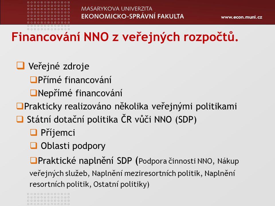 www.econ.muni.cz  Veřejné zdroje  Přímé financování  Nepřímé financování  Prakticky realizováno několika veřejnými politikami  Státní dotační pol