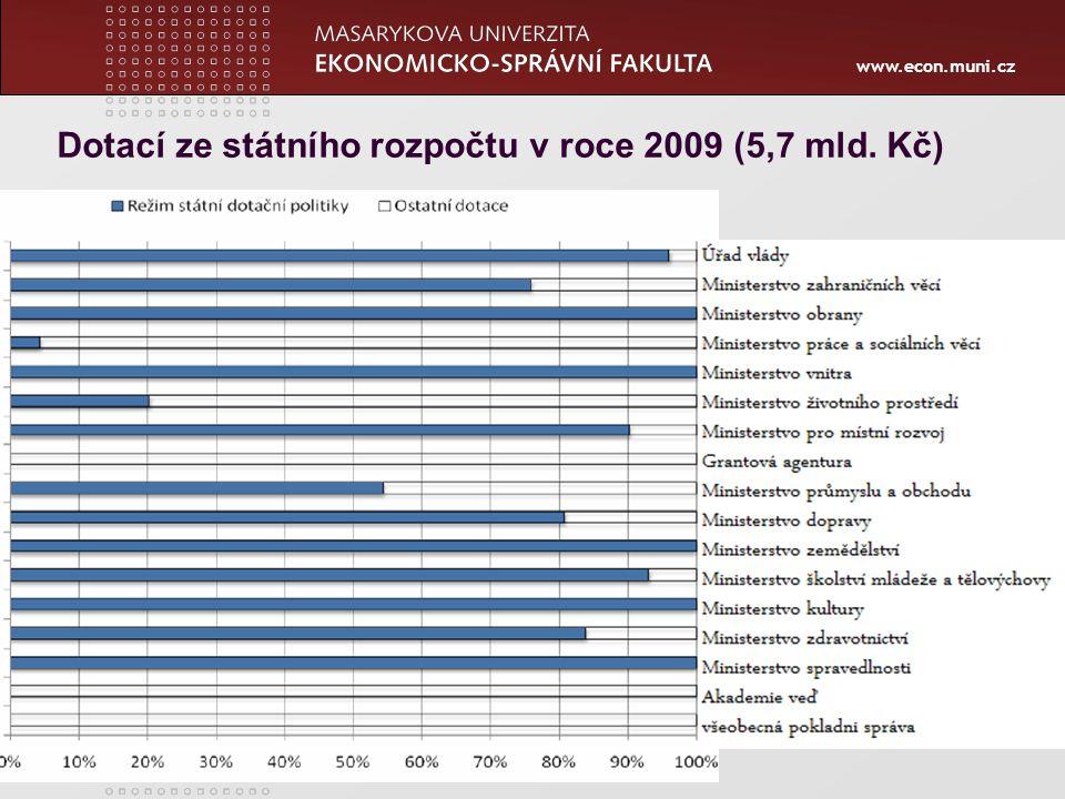 www.econ.muni.cz Dotací ze státního rozpočtu v roce 2009 (5,7 mld. Kč)