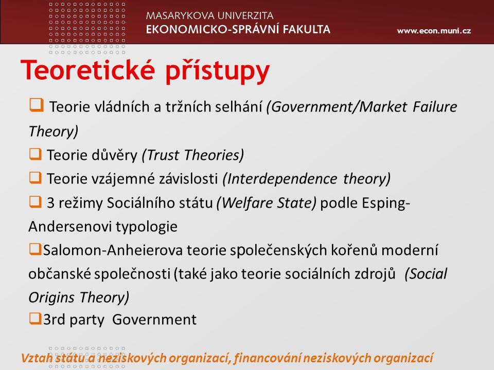 www.econ.muni.cz Vztah státu a neziskových organizací, financování neziskových organizací  Teorie vládních a tržních selhání (Government/Market Failu