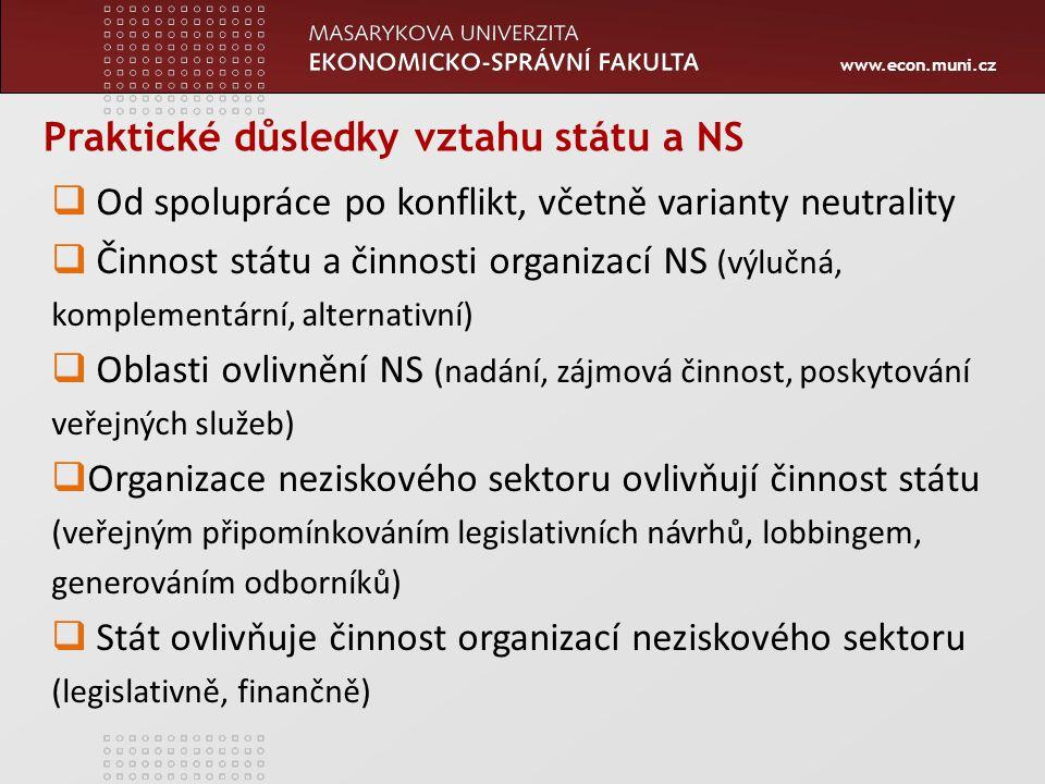 www.econ.muni.cz Praktické důsledky vztahu státu a NS  Od spolupráce po konflikt, včetně varianty neutrality  Činnost státu a činnosti organizací NS