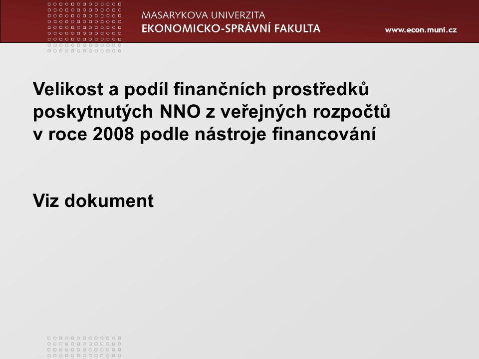 www.econ.muni.cz Velikost a podíl finančních prostředků poskytnutých NNO z veřejných rozpočtů v roce 2008 podle nástroje financování Viz dokument
