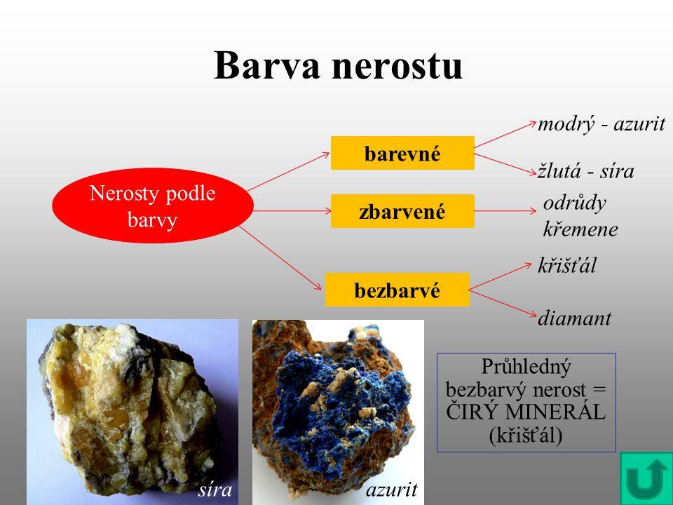 Barva nerostu Nerosty podle barvy barevné zbarvené bezbarvé křišťál diamant odrůdy křemene modrý - azurit žlutá - síra azuritsíra Průhledný bezbarvý n