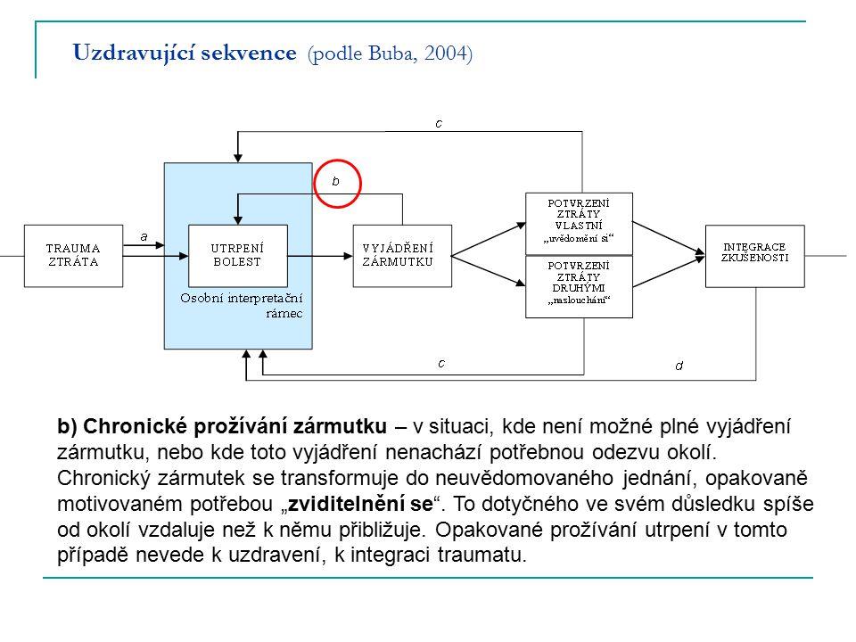Uzdravující sekvence (podle Buba, 2004) b) Chronické prožívání zármutku – v situaci, kde není možné plné vyjádření zármutku, nebo kde toto vyjádření n