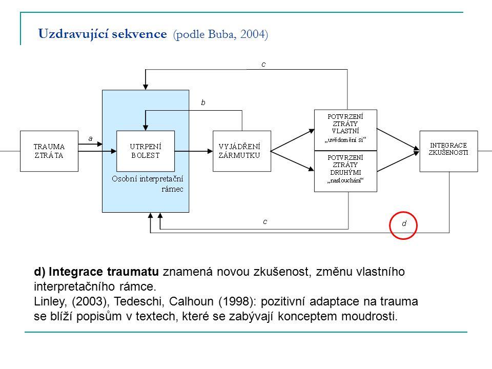 Uzdravující sekvence (podle Buba, 2004) d) Integrace traumatu znamená novou zkušenost, změnu vlastního interpretačního rámce. Linley, (2003), Tedeschi