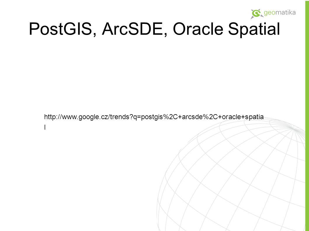 PostGIS, ArcSDE, Oracle Spatial http://www.google.cz/trends?q=postgis%2C+arcsde%2C+oracle+spatia l