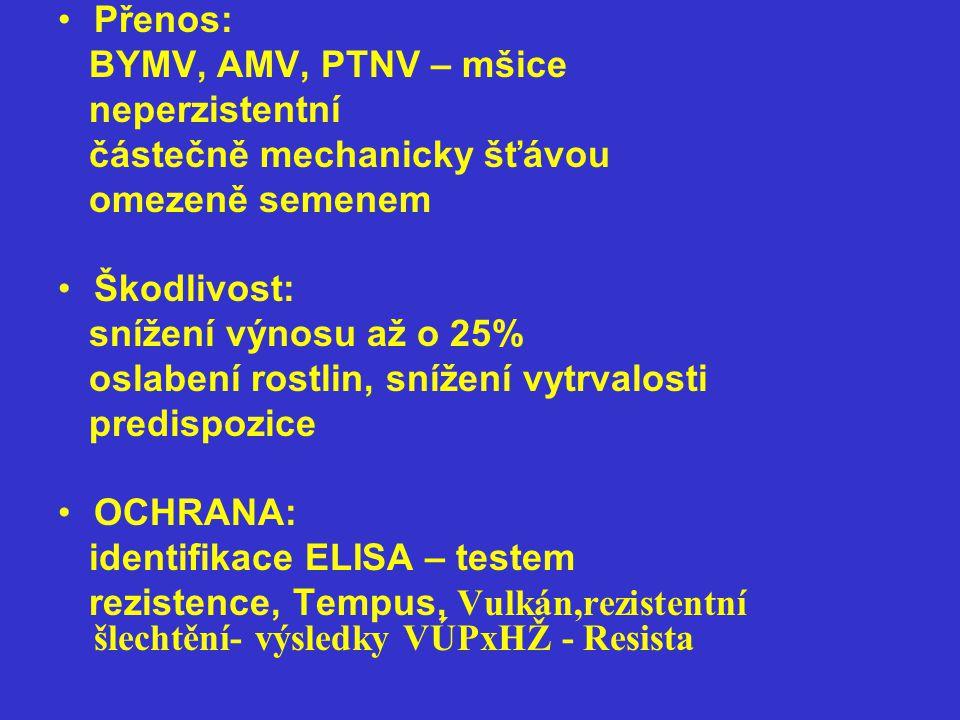 Přenos: BYMV, AMV, PTNV – mšice neperzistentní částečně mechanicky šťávou omezeně semenem Škodlivost: snížení výnosu až o 25% oslabení rostlin, snížen