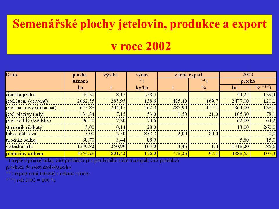 Semenářské plochy jetelovin v letech 2002 a 2003