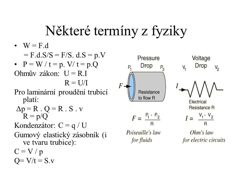 Některé termíny z fyziky W = F.d = F.d.S/S = F/S. d.S = p.V P = W / t = p. V/ t = p.Q Ohmův zákon: U = R.I R = U/I Pro laminární proudění trubicí plat