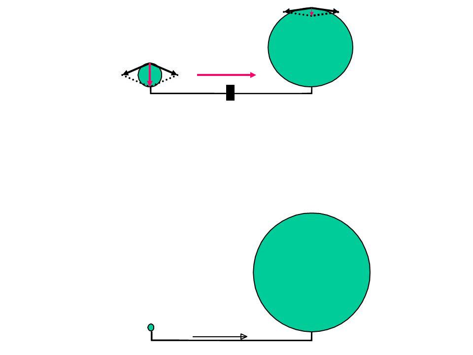 objem komory nitrokomorový tlak plnící tlak
