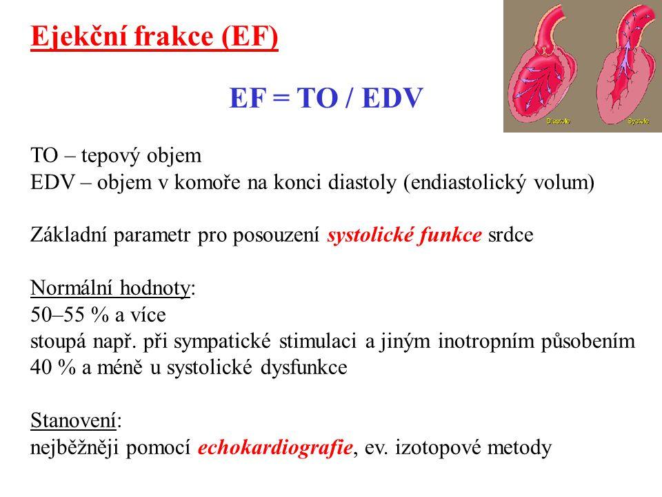 Ejekční frakce (EF) EF = TO / EDV TO – tepový objem EDV – objem v komoře na konci diastoly (endiastolický volum) Základní parametr pro posouzení systo
