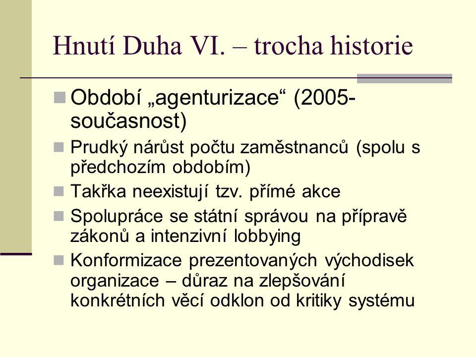 Hnutí Duha VI.