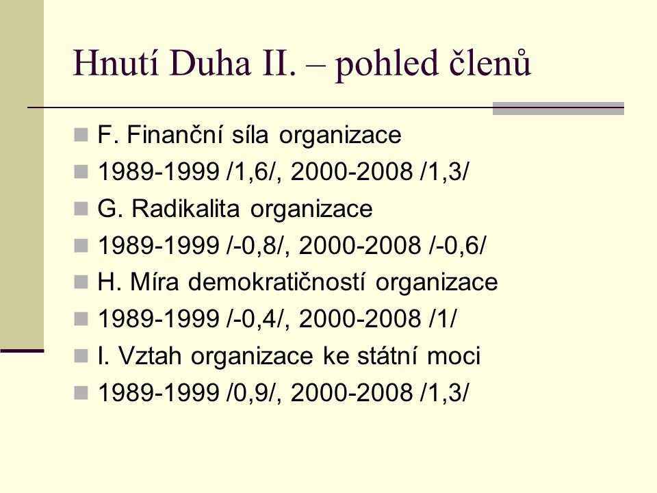 Hnutí Duha II. – pohled členů F. Finanční síla organizace 1989-1999 /1,6/, 2000-2008 /1,3/ G.