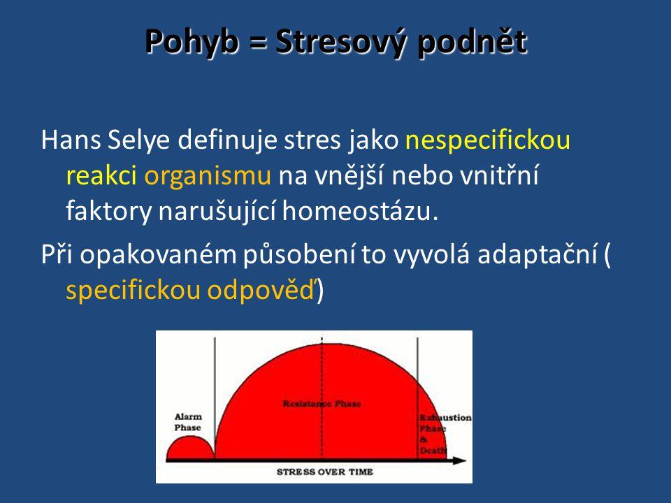 Pohyb = Stresový podnět Hans Selye definuje stres jako nespecifickou reakci organismu na vnější nebo vnitřní faktory narušující homeostázu.