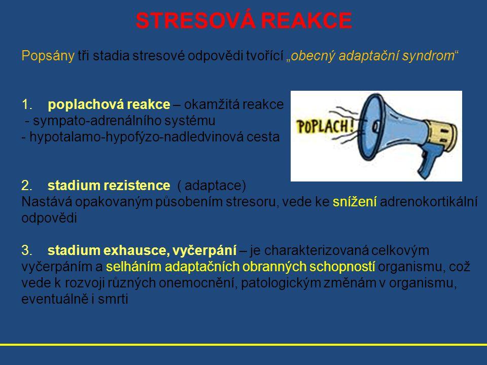 """STRESOVÁ REAKCE Popsány tři stadia stresové odpovědi tvořící """"obecný adaptační syndrom 1."""