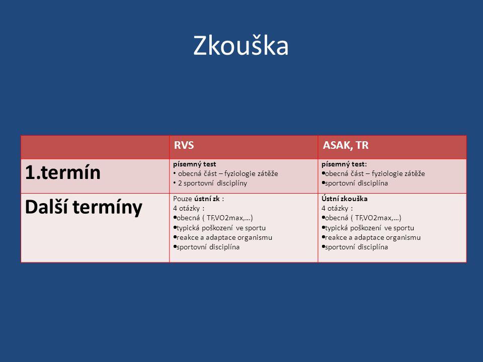 Zkouška RVSASAK, TR 1.termín písemný test obecná část – fyziologie zátěže 2 sportovní disciplíny písemný test:  obecná část – fyziologie zátěže  sportovní disciplína Další termíny Pouze ústní zk : 4 otázky :  obecná ( TF,VO2max,…)  typická poškození ve sportu  reakce a adaptace organismu  sportovní disciplína Ústní zkouška 4 otázky :  obecná ( TF,VO2max,…)  typická poškození ve sportu  reakce a adaptace organismu  sportovní disciplína