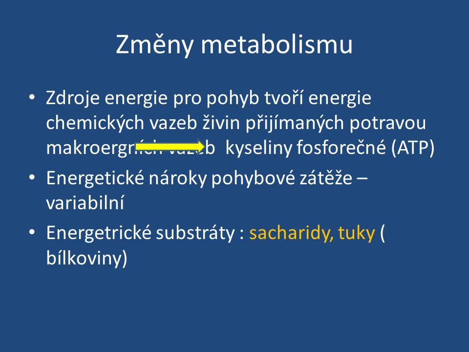 Změny metabolismu Zdroje energie pro pohyb tvoří energie chemických vazeb živin přijímaných potravou makroergních vazeb kyseliny fosforečné (ATP) Energetické nároky pohybové zátěže – variabilní Energetrické substráty : sacharidy, tuky ( bílkoviny)