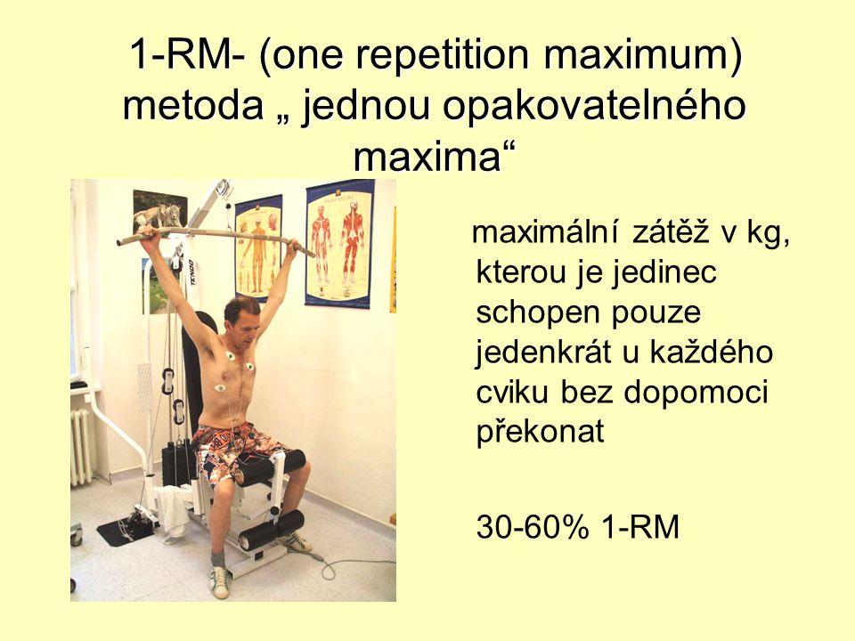 """1-RM- (one repetition maximum) metoda """" jednou opakovatelného maxima"""" maximální zátěž v kg, kterou je jedinec schopen pouze jedenkrát u každého cviku"""