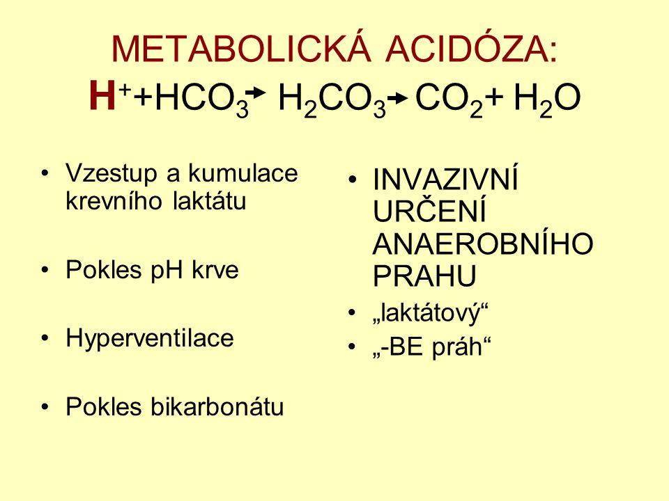 METABOLICKÁ ACIDÓZA: H + +HCO 3 H 2 CO 3 CO 2 + H 2 O Vzestup a kumulace krevního laktátu Pokles pH krve Hyperventilace Pokles bikarbonátu INVAZIVNÍ U