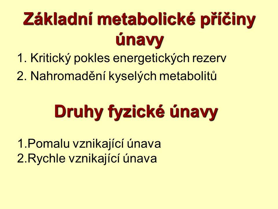 Základní metabolické příčiny únavy 1. Kritický pokles energetických rezerv 2. Nahromadění kyselých metabolitů Druhy fyzické únavy 1.Pomalu vznikající