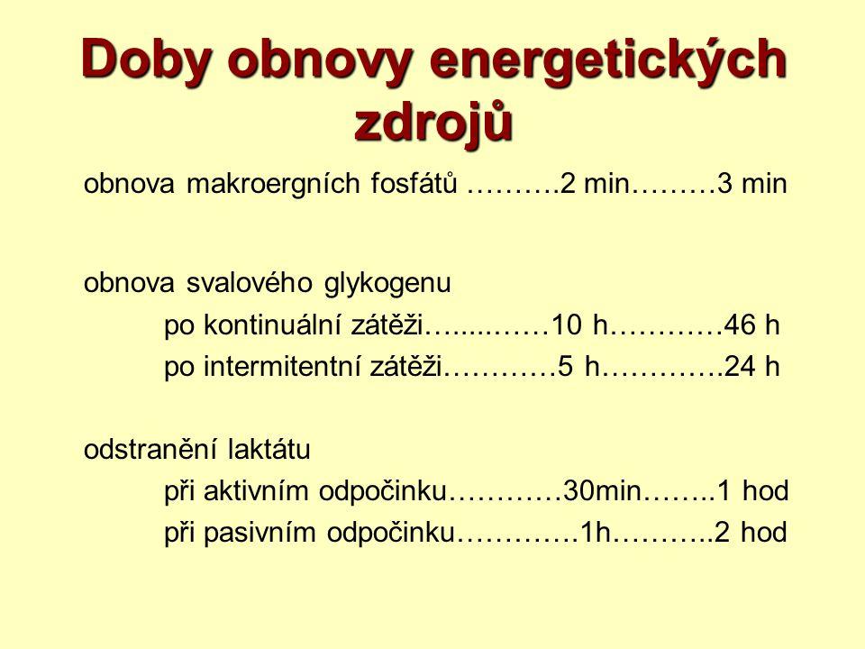 Doby obnovy energetických zdrojů obnova makroergních fosfátů ……….2 min………3 min obnova svalového glykogenu po kontinuální zátěži….....……10 h…………46 h po