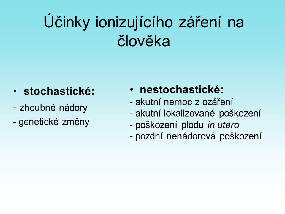 Účinky ionizujícího záření na člověka stochastické: - zhoubné nádory - genetické změny nestochastické: - akutní nemoc z ozáření - akutní lokalizované