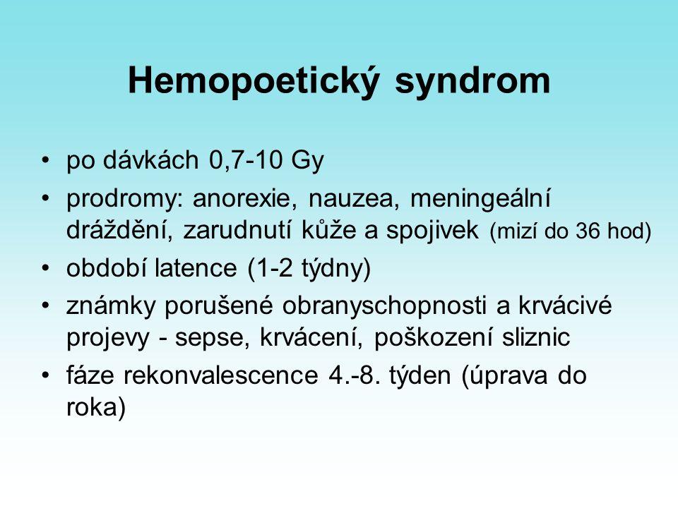 Hemopoetický syndrom po dávkách 0,7-10 Gy prodromy: anorexie, nauzea, meningeální dráždění, zarudnutí kůže a spojivek (mizí do 36 hod) období latence