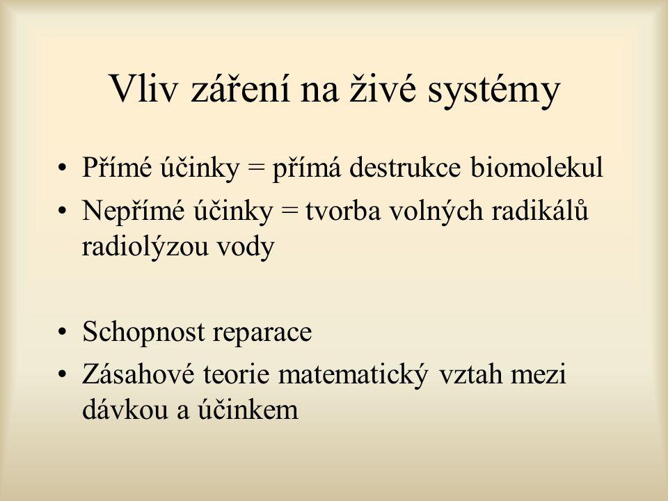 Vliv záření na živé systémy Přímé účinky = přímá destrukce biomolekul Nepřímé účinky = tvorba volných radikálů radiolýzou vody Schopnost reparace Zása