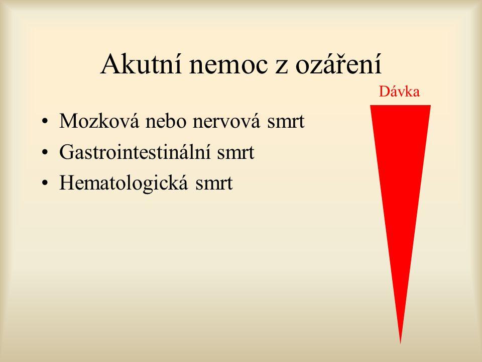 Akutní nemoc z ozáření Mozková nebo nervová smrt Gastrointestinální smrt Hematologická smrt Dávka
