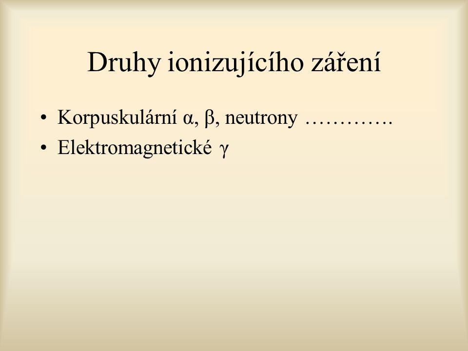 Druhy ionizujícího záření Korpuskulární α, β, neutrony …………. Elektromagnetické γ