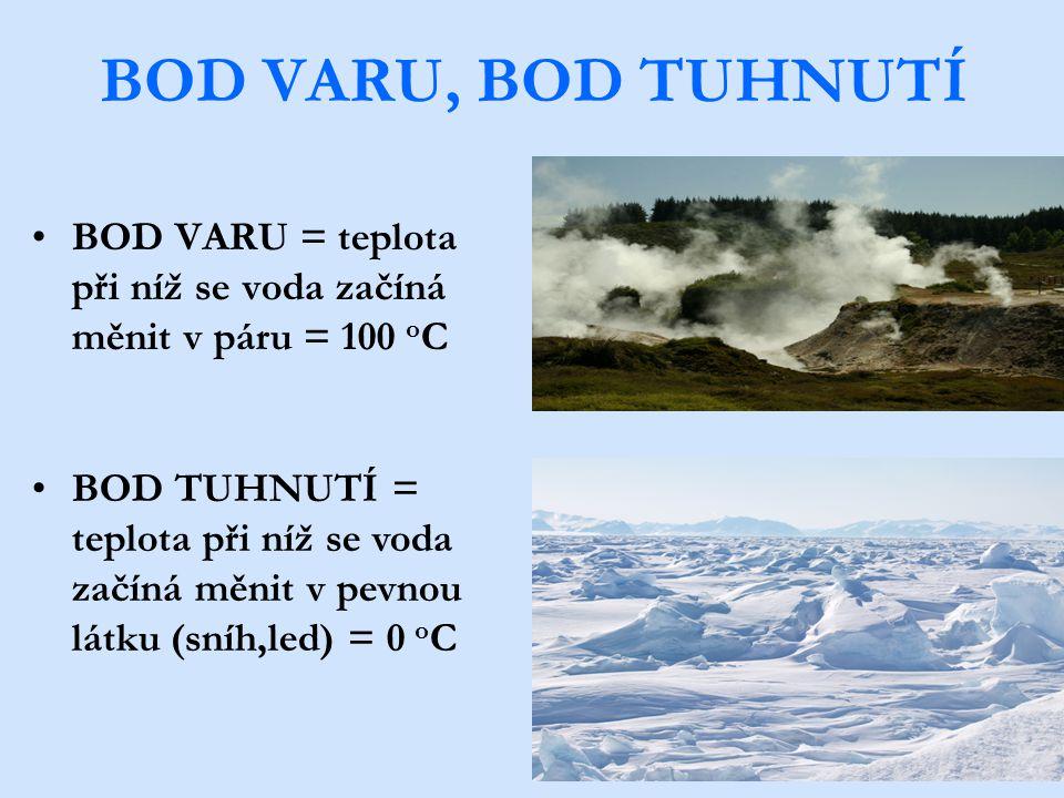 BOD VARU, BOD TUHNUTÍ BOD VARU = teplota při níž se voda začíná měnit v páru = 100 o C BOD TUHNUTÍ = teplota při níž se voda začíná měnit v pevnou lát