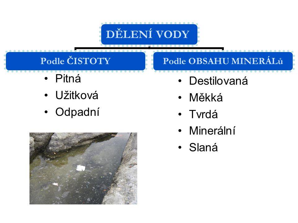 DĚLENÍ VODY Podle ČISTOTY Podle OBSAHU MINERÁLů Pitná Užitková Odpadní Destilovaná Měkká Tvrdá Minerální Slaná