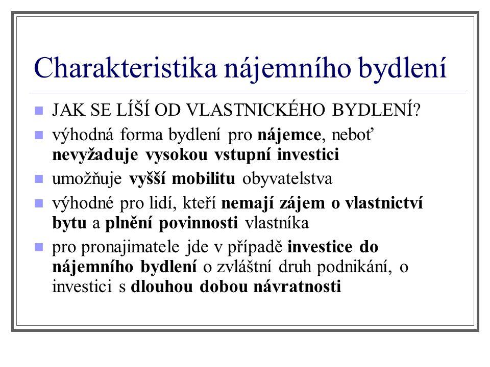 Organizace v oblasti nájemního bydlení Sdružení nájemníků České republiky- SON Občanské sdružení majitelů domů v ČR Mezinárodní unie nájemníků- IUT International Union of Tenants (www.iut.nu) v Stockholmu, má v Evropě 30 členůwww.iut.nu základním úkolem je ochrana nájemníků a jejich práv
